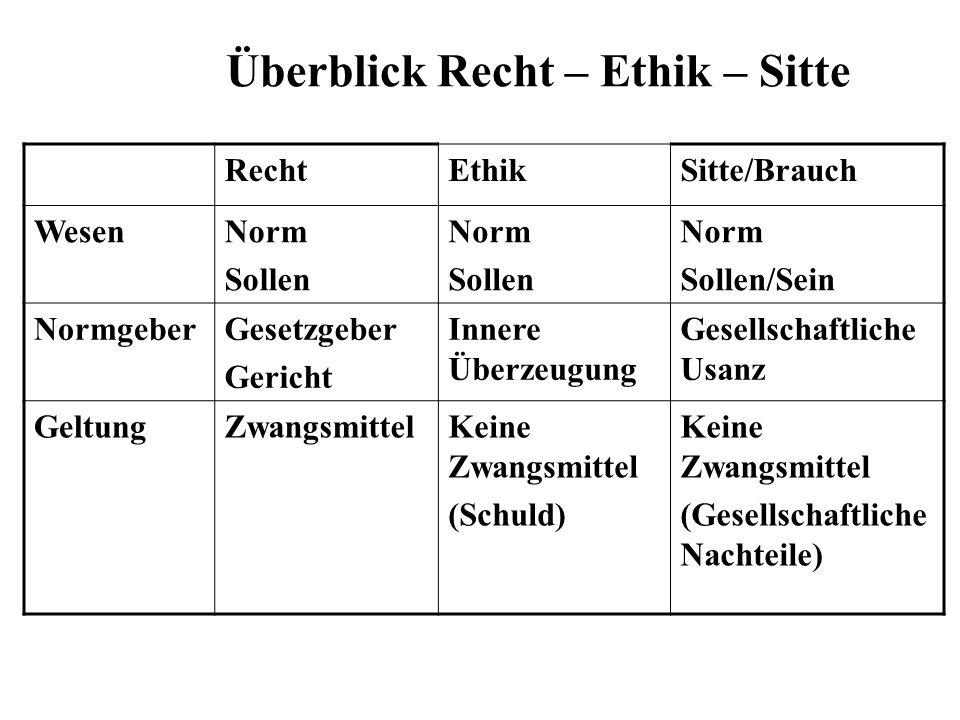 B.Einzelheiten 1. Organentnahmen nach dem Tod i. Widerspruchsprinzip ii.