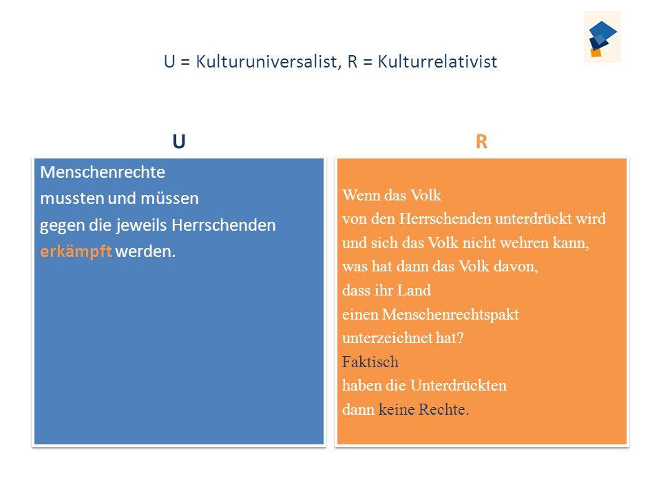U = Kulturuniversalist, R = Kulturrelativist U Menschenrechte mussten und müssen gegen die jeweils Herrschenden erkämpft werden.