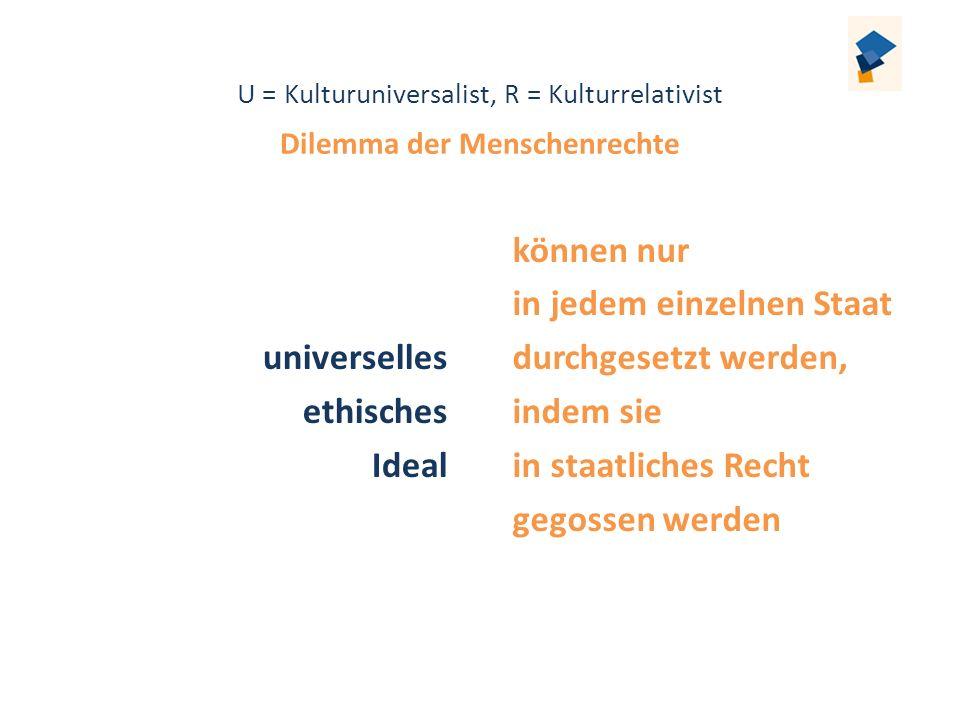 U = Kulturuniversalist, R = Kulturrelativist Dilemma der Menschenrechte universelles ethisches Ideal können nur in jedem einzelnen Staat durchgesetzt werden, indem sie in staatliches Recht gegossen werden