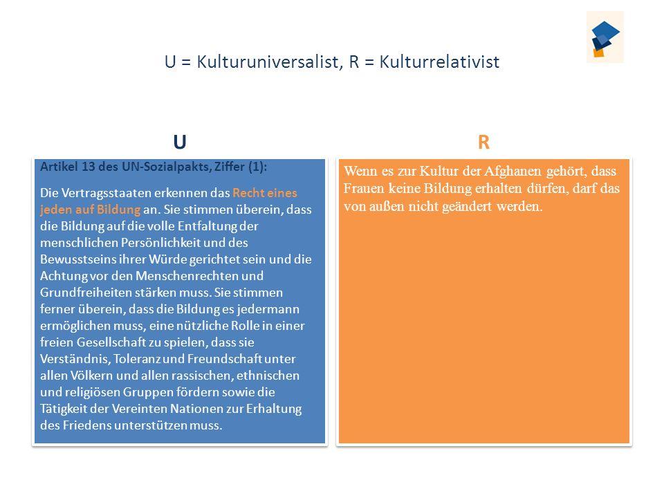 U = Kulturuniversalist, R = Kulturrelativist overlapping consensus in der Auseinandersetzung um die Menschenrechte eigenständiger kritischer Anspruch begrenzte normative Reichweite Vermittlung, Verständnis und Begründung mit unterschiedlichen kulturellen Traditionen Heiner Bielefeldt, Philosophie der Menschenrechte.