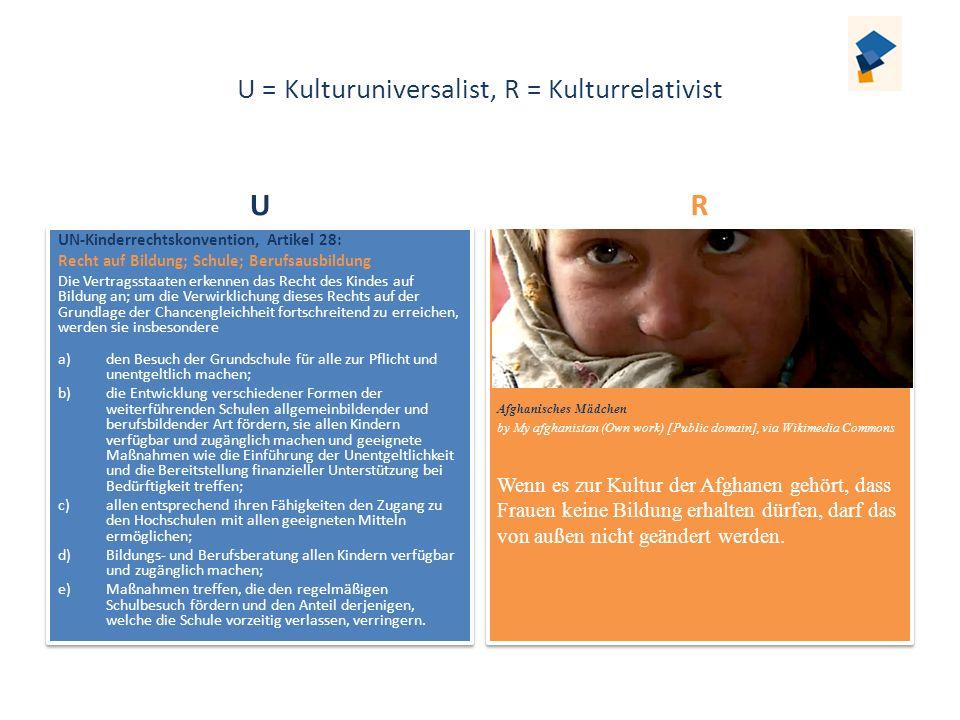 U = Kulturuniversalist, R = Kulturrelativist U UN-Kinderrechtskonvention, Artikel 28: Recht auf Bildung; Schule; Berufsausbildung Die Vertragsstaaten erkennen das Recht des Kindes auf Bildung an; um die Verwirklichung dieses Rechts auf der Grundlage der Chancengleichheit fortschreitend zu erreichen, werden sie insbesondere a)den Besuch der Grundschule für alle zur Pflicht und unentgeltlich machen; b)die Entwicklung verschiedener Formen der weiterführenden Schulen allgemeinbildender und berufsbildender Art fördern, sie allen Kindern verfügbar und zugänglich machen und geeignete Maßnahmen wie die Einführung der Unentgeltlichkeit und die Bereitstellung finanzieller Unterstützung bei Bedürftigkeit treffen; c)allen entsprechend ihren Fähigkeiten den Zugang zu den Hochschulen mit allen geeigneten Mitteln ermöglichen; d)Bildungs- und Berufsberatung allen Kindern verfügbar und zugänglich machen; e)Maßnahmen treffen, die den regelmäßigen Schulbesuch fördern und den Anteil derjenigen, welche die Schule vorzeitig verlassen, verringern.