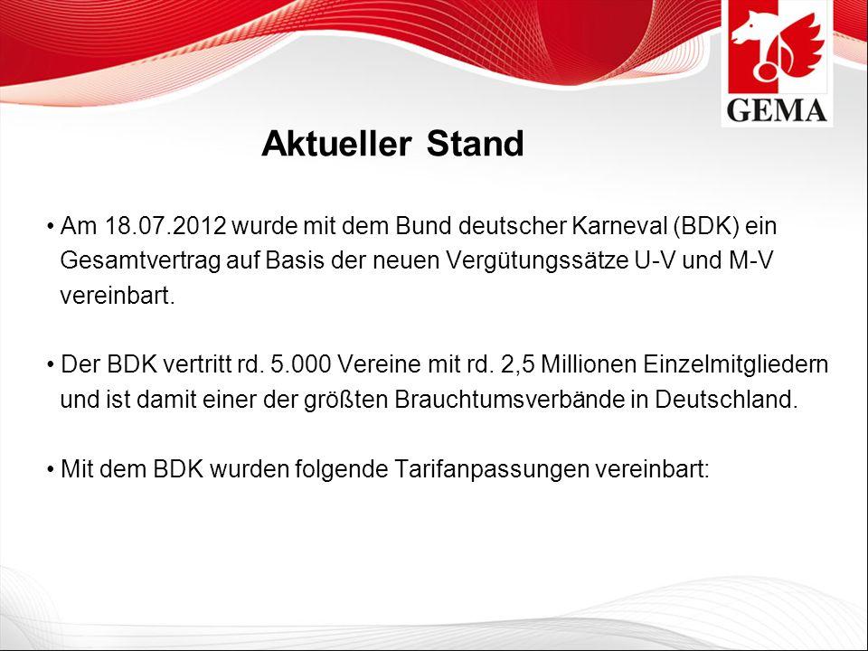 Aktueller Stand Am 18.07.2012 wurde mit dem Bund deutscher Karneval (BDK) ein Gesamtvertrag auf Basis der neuen Vergütungssätze U-V und M-V vereinbart