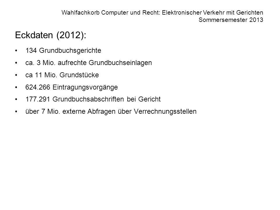 Wahlfachkorb Computer und Recht: Elektronischer Verkehr mit Gerichten Sommersemester 2013 Eckdaten (2012): 134 Grundbuchsgerichte ca. 3 Mio. aufrechte