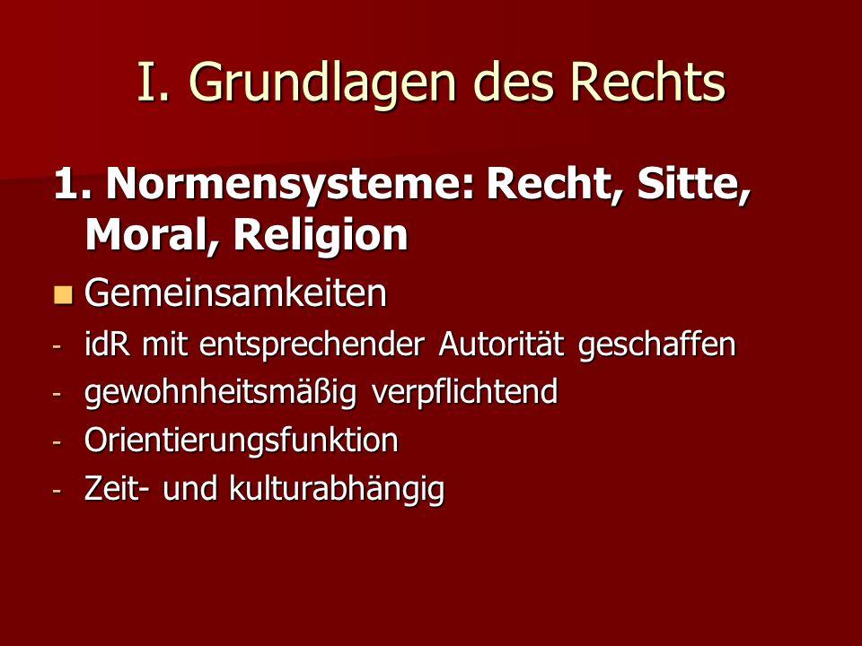 I. Grundlagen des Rechts 1. Normensysteme: Recht, Sitte, Moral, Religion Gemeinsamkeiten Gemeinsamkeiten - idR mit entsprechender Autorität geschaffen