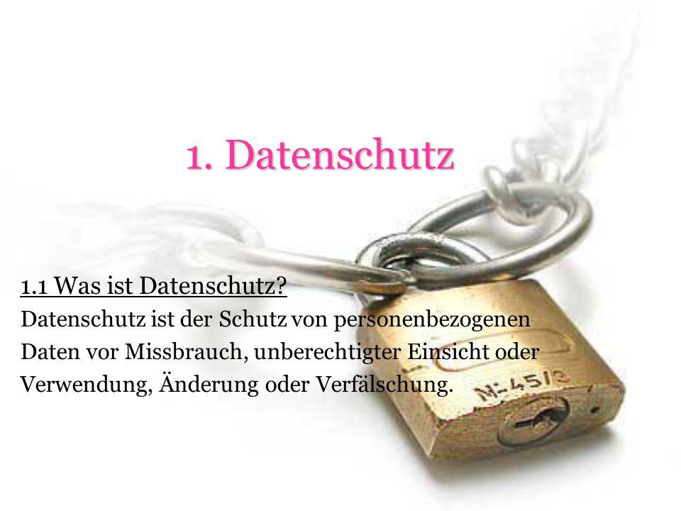 1.Datenschutz 1.1 Was ist Datenschutz.