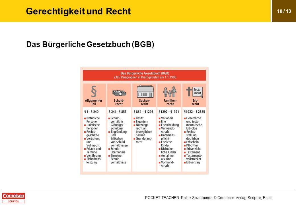 Das Bürgerliche Gesetzbuch (BGB) POCKET TEACHER Politik Sozialkunde © Cornelsen Verlag Scriptor, Berlin 10 / 13 Gerechtigkeit und Recht