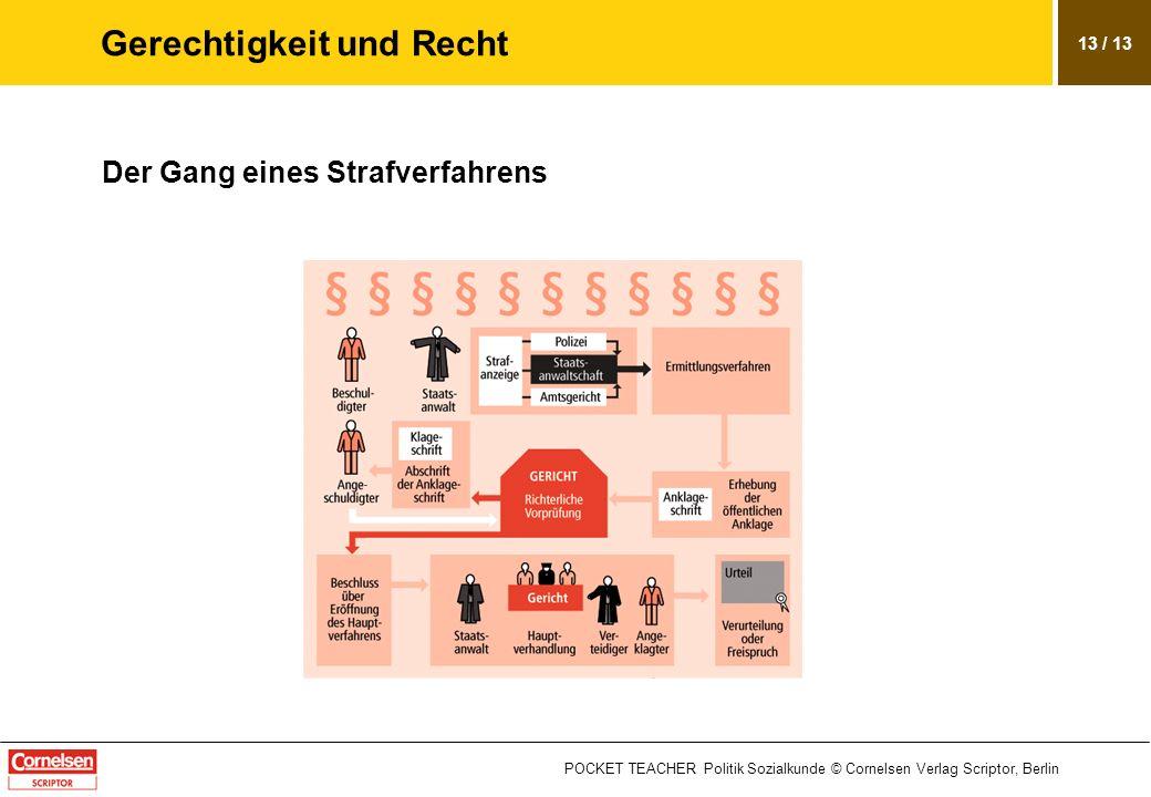 Der Gang eines Strafverfahrens POCKET TEACHER Politik Sozialkunde © Cornelsen Verlag Scriptor, Berlin 13 / 13 Gerechtigkeit und Recht