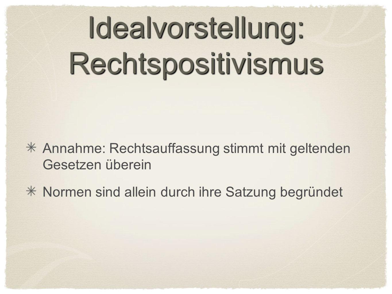 Idealvorstellung: Rechtspositivismus Annahme: Rechtsauffassung stimmt mit geltenden Gesetzen überein Normen sind allein durch ihre Satzung begründet
