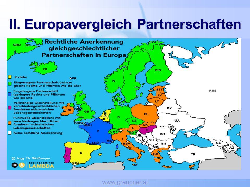 www.graupner.at II. Europavergleich Partnerschaften