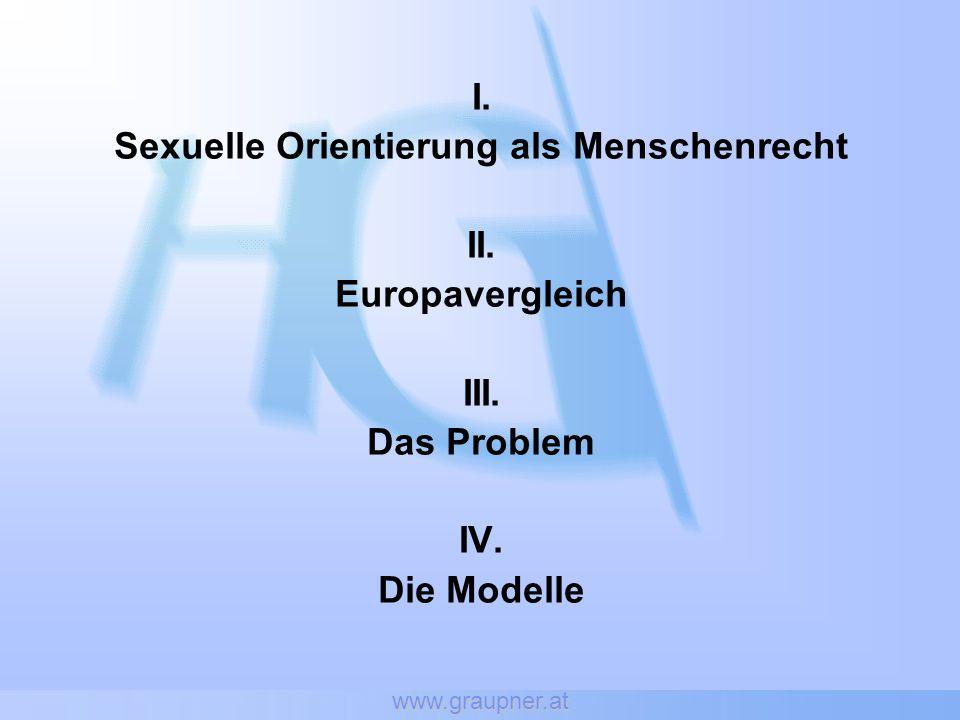 www.graupner.at I. Sexuelle Orientierung als Menschenrecht II.
