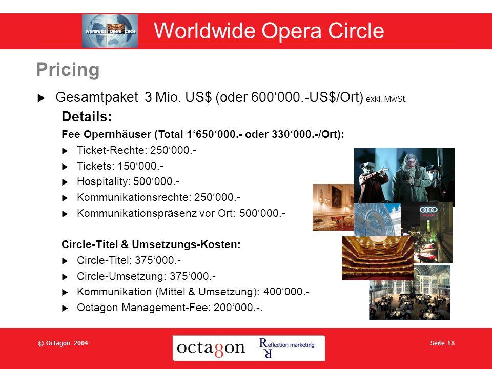 © Octagon 2004Seite 18 Gesamtpaket 3 Mio. US$ (oder 600000.-US$/Ort) exkl.