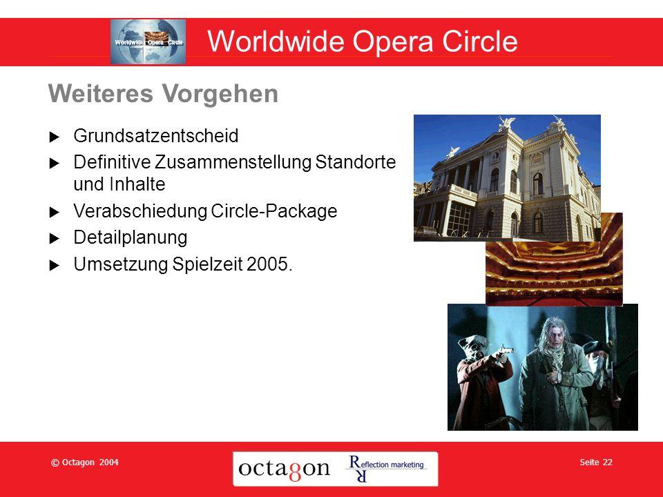 © Octagon 2004Seite 22 Grundsatzentscheid Definitive Zusammenstellung Standorte und Inhalte Verabschiedung Circle-Package Detailplanung Umsetzung Spielzeit 2005.