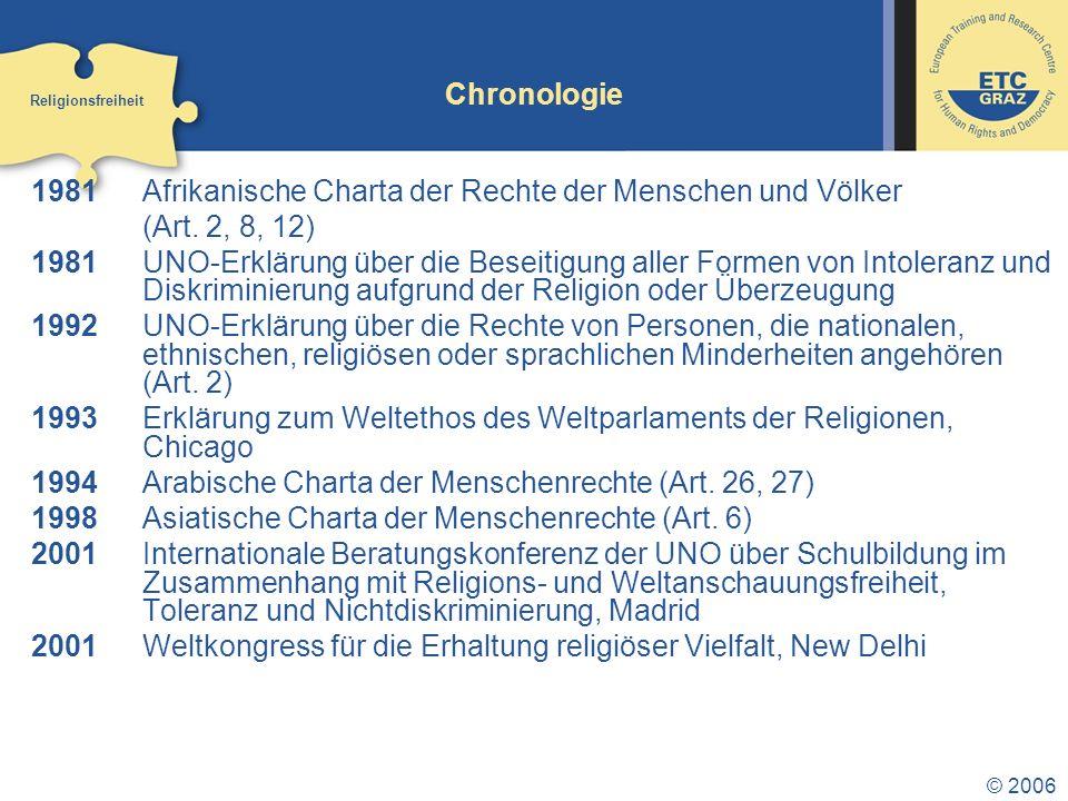 © 2006 Chronologie 1981Afrikanische Charta der Rechte der Menschen und Völker (Art.