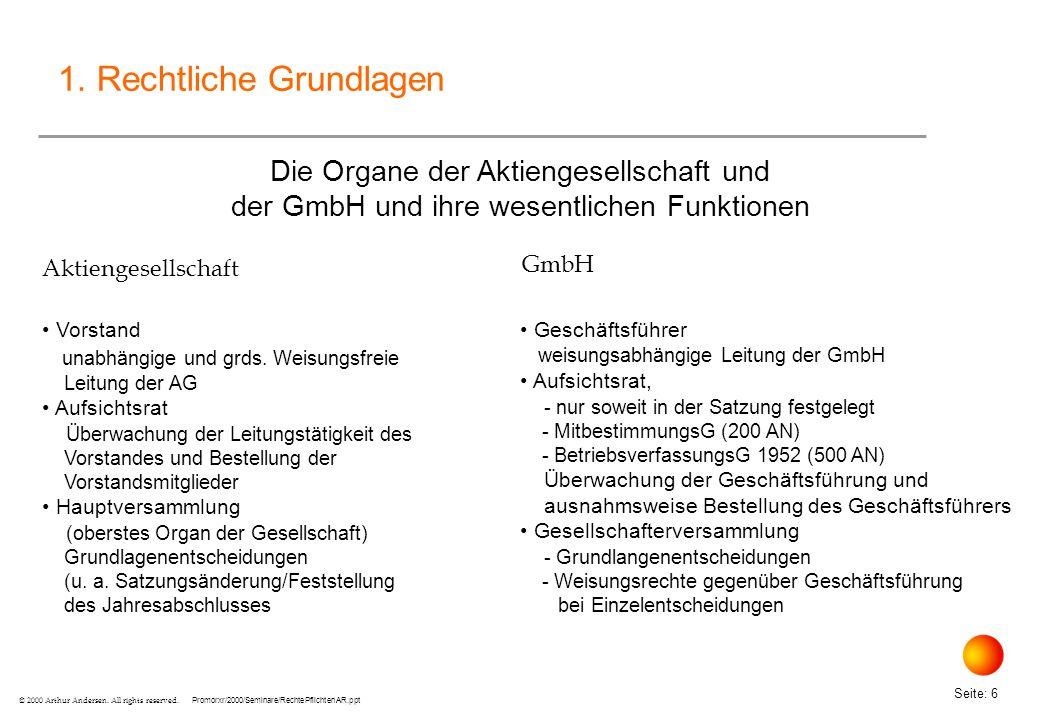 Promorxr/2000/Seminare/RechtePflichtenAR.ppt Seite: 17 © 2000 Arthur Andersen.