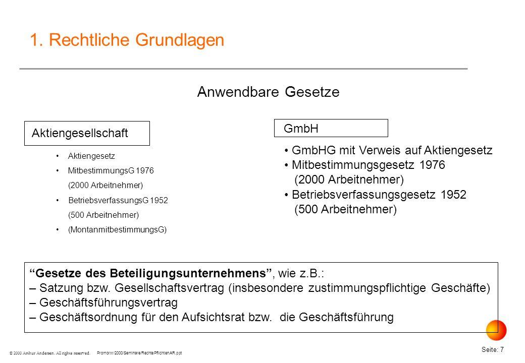 Promorxr/2000/Seminare/RechtePflichtenAR.ppt Seite: 18 © 2000 Arthur Andersen.