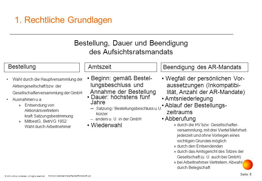 Promorxr/2000/Seminare/RechtePflichtenAR.ppt Seite: 9 © 2000 Arthur Andersen.