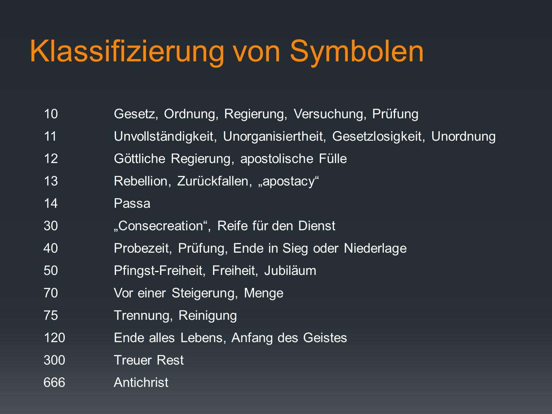 Klassifizierung von Symbolen 10Gesetz, Ordnung, Regierung, Versuchung, Prüfung 11Unvollständigkeit, Unorganisiertheit, Gesetzlosigkeit, Unordnung 12Gö