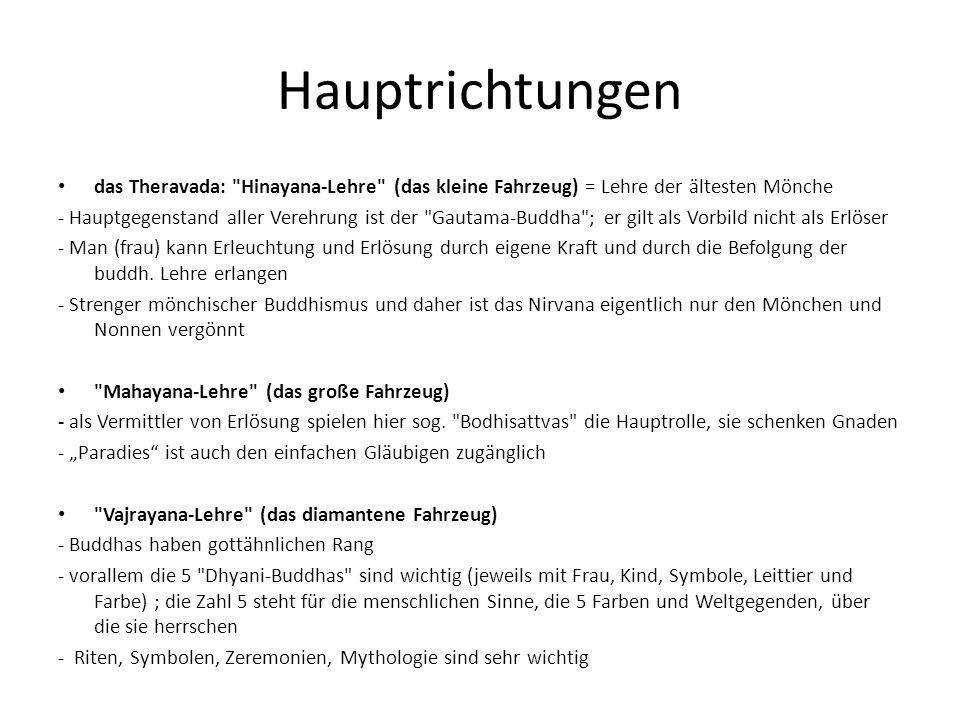 Hauptrichtungen das Theravada: