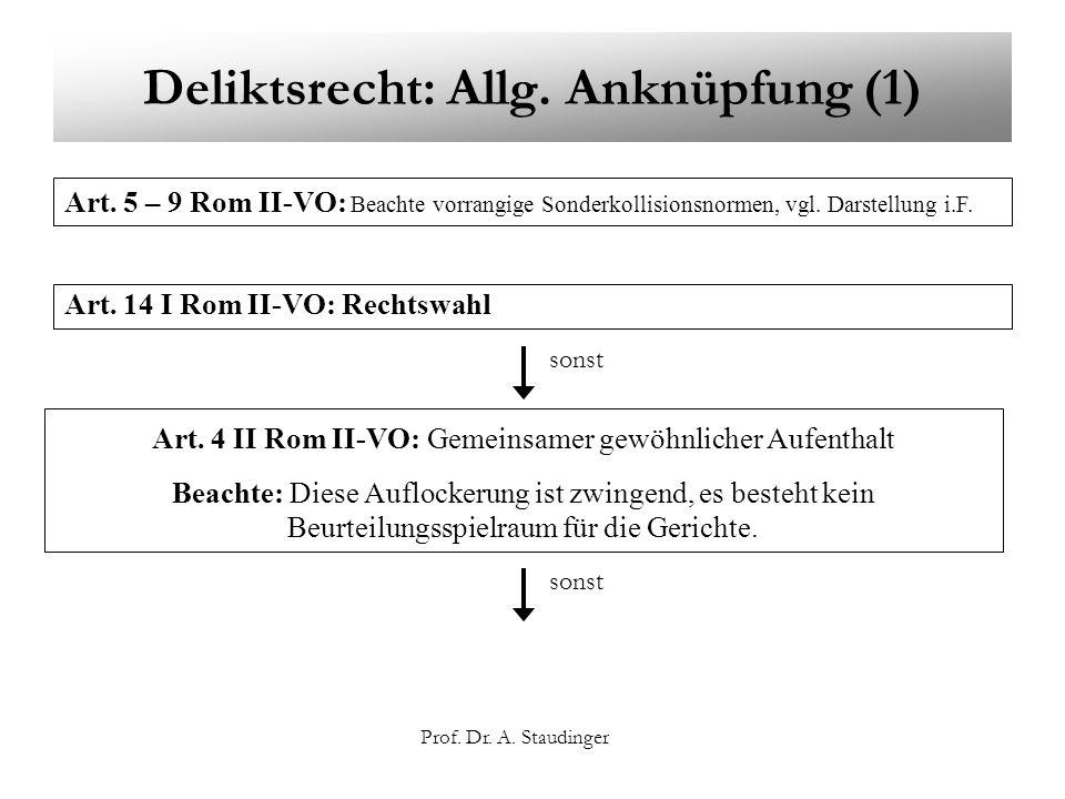 Prof. Dr. A. Staudinger Deliktsrecht: Allg. Anknüpfung (1) Art. 14 I Rom II-VO: Rechtswahl Art. 4 II Rom II-VO: Gemeinsamer gewöhnlicher Aufenthalt Be