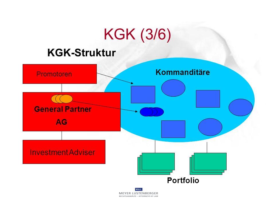 Portfolio KGK-Struktur General Partner AG Investment Adviser Promotoren Kommanditäre KGK (3/6)