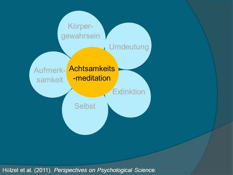 Selbst Extinktion Umdeutung Aufmerk- samkeit K ö rper- gewahrsein Achtsamkeits -meditation H ӧ lzel et al. (2011). Perspectives on Psychological Scien