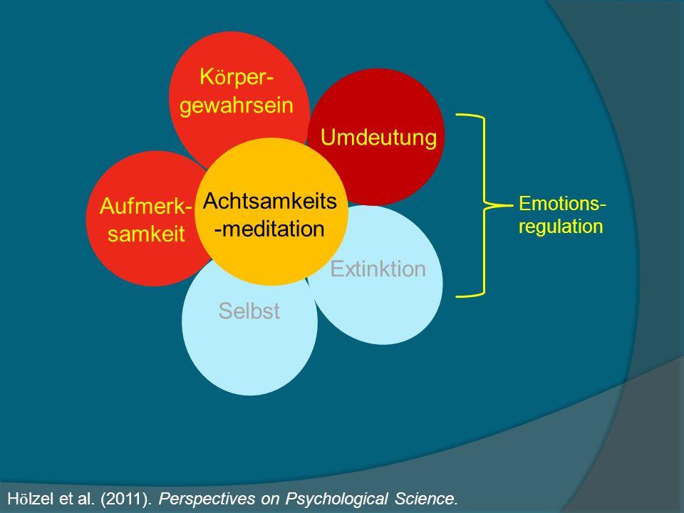 GAD: Achtsamkeitspraxis führt zu Veränderungen in Hirnregionen, die an der Regulierung von Emotionen beteiligt sind Veränderungen sind korreliert mit Symptomverbesserung Fazit