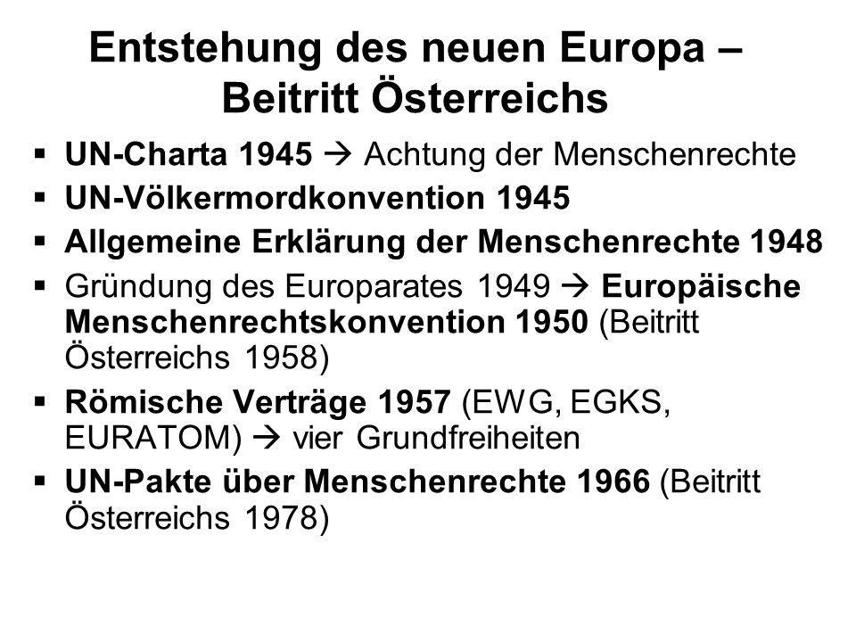 Entstehung des neuen Europa – Beitritt Österreichs UN-Charta 1945 Achtung der Menschenrechte UN-Völkermordkonvention 1945 Allgemeine Erklärung der Men