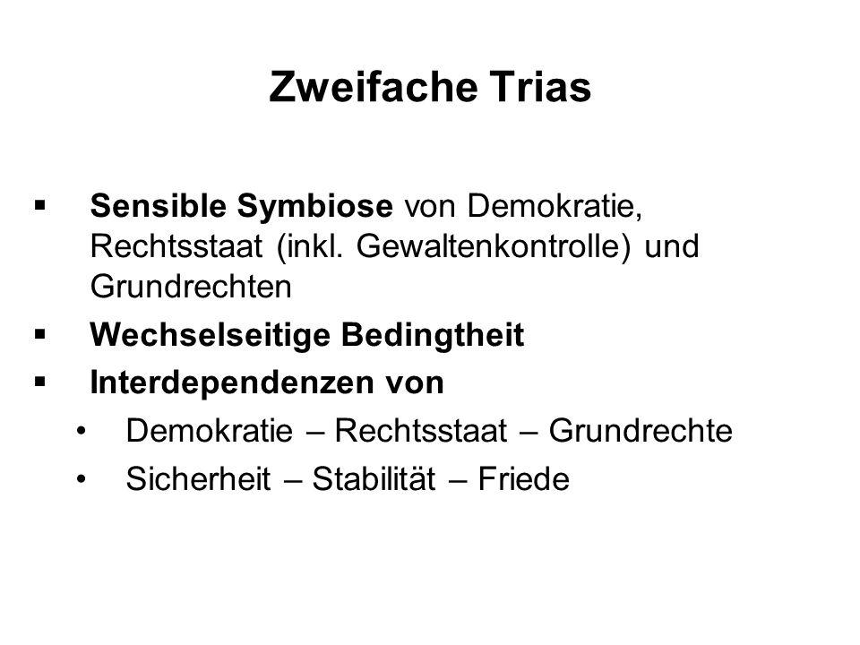 Zweifache Trias Sensible Symbiose von Demokratie, Rechtsstaat (inkl. Gewaltenkontrolle) und Grundrechten Wechselseitige Bedingtheit Interdependenzen v