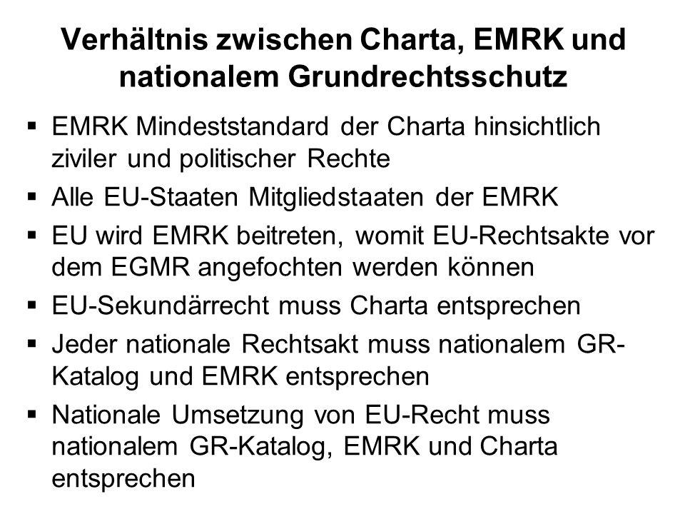 Verhältnis zwischen Charta, EMRK und nationalem Grundrechtsschutz EMRK Mindeststandard der Charta hinsichtlich ziviler und politischer Rechte Alle EU-