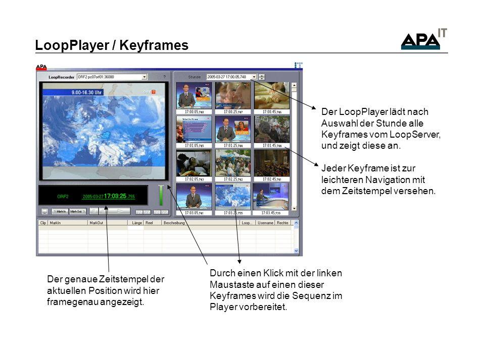 LoopPlayer / Keyframes Der LoopPlayer lädt nach Auswahl der Stunde alle Keyframes vom LoopServer, und zeigt diese an. Jeder Keyframe ist zur leichtere