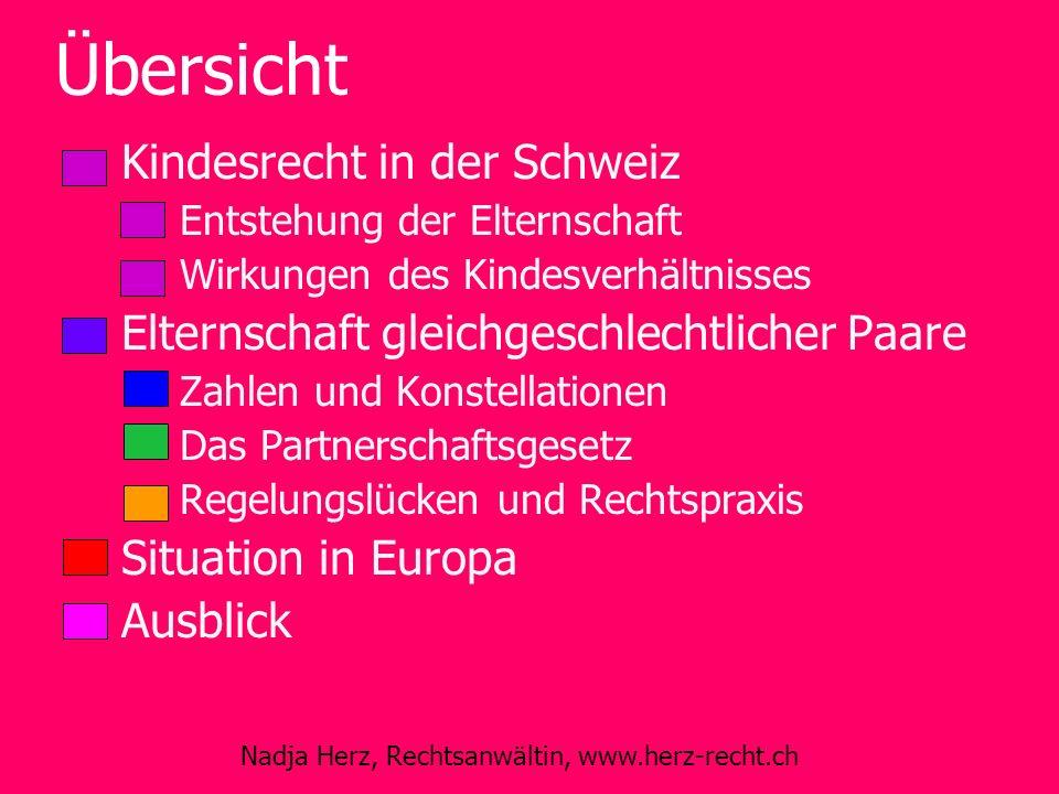 Nadja Herz, Rechtsanwältin, www.herz-recht.ch Übersicht Kindesrecht in der Schweiz –Entstehung der Elternschaft –Wirkungen des Kindesverhältnisses Elt