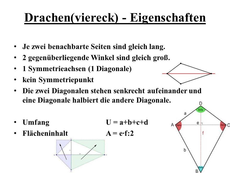 Drachen(viereck) - Eigenschaften Je zwei benachbarte Seiten sind gleich lang. 2 gegenüberliegende Winkel sind gleich groß. 1 Symmetrieachsen (1 Diagon