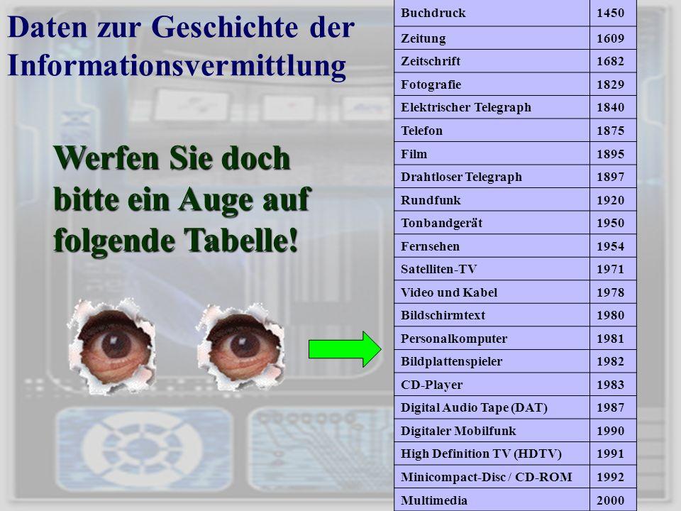 Daten zur Geschichte der Informationsvermittlung Werfen Sie doch bitte ein Auge auf folgende Tabelle! Buchdruck1450 Zeitung1609 Zeitschrift1682 Fotogr