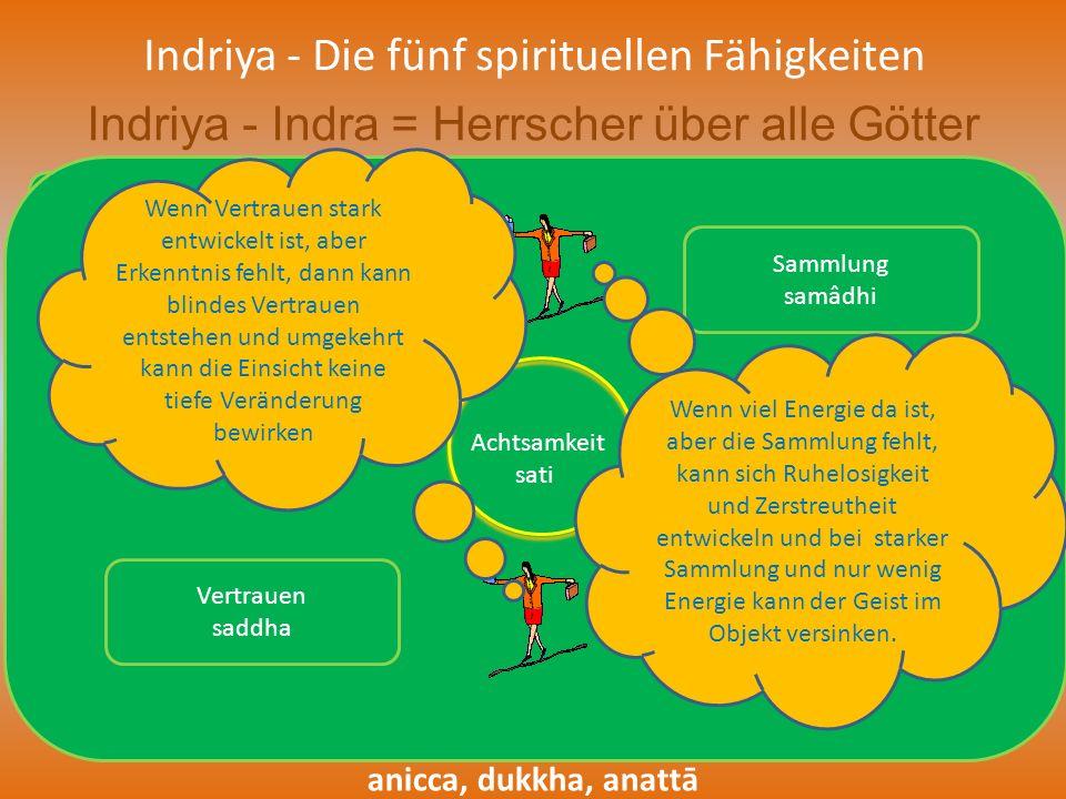 Indriya - Die fünf spirituellen Fähigkeiten Indriya - Indra = Herrscher über alle Götter Vertrauen saddha Bemühen- Energie viriya Sammlung samâdhi Ach
