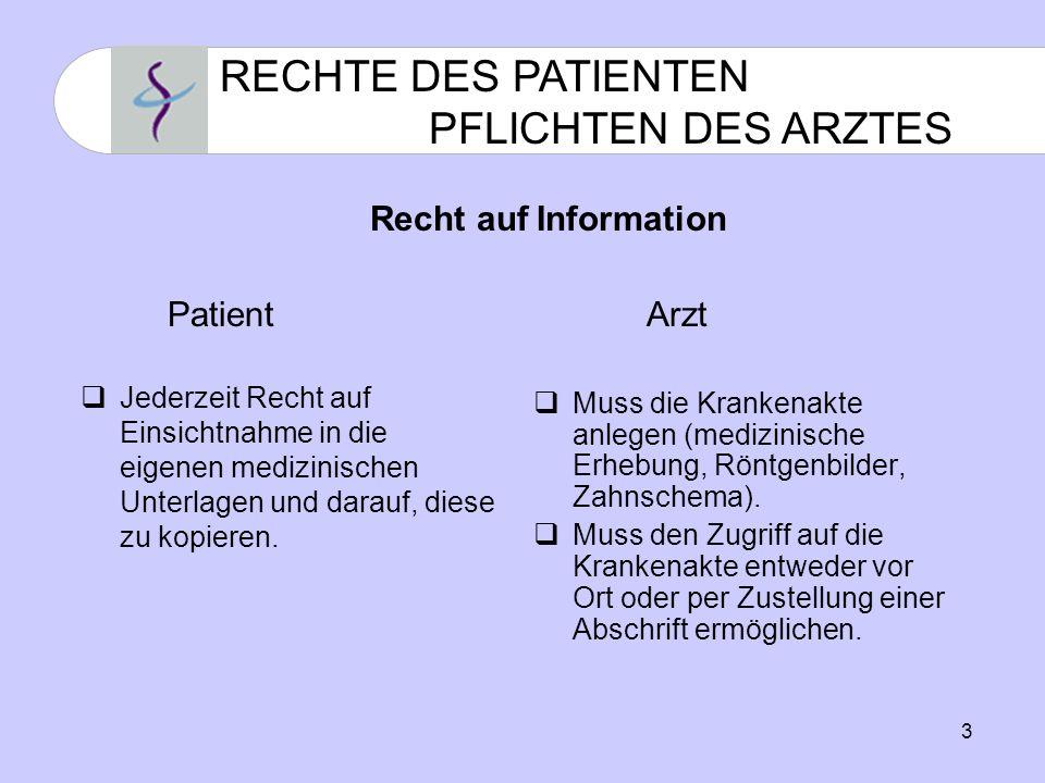 3 RECHTE DES PATIENTEN PFLICHTEN DES ARZTES Jederzeit Recht auf Einsichtnahme in die eigenen medizinischen Unterlagen und darauf, diese zu kopieren.