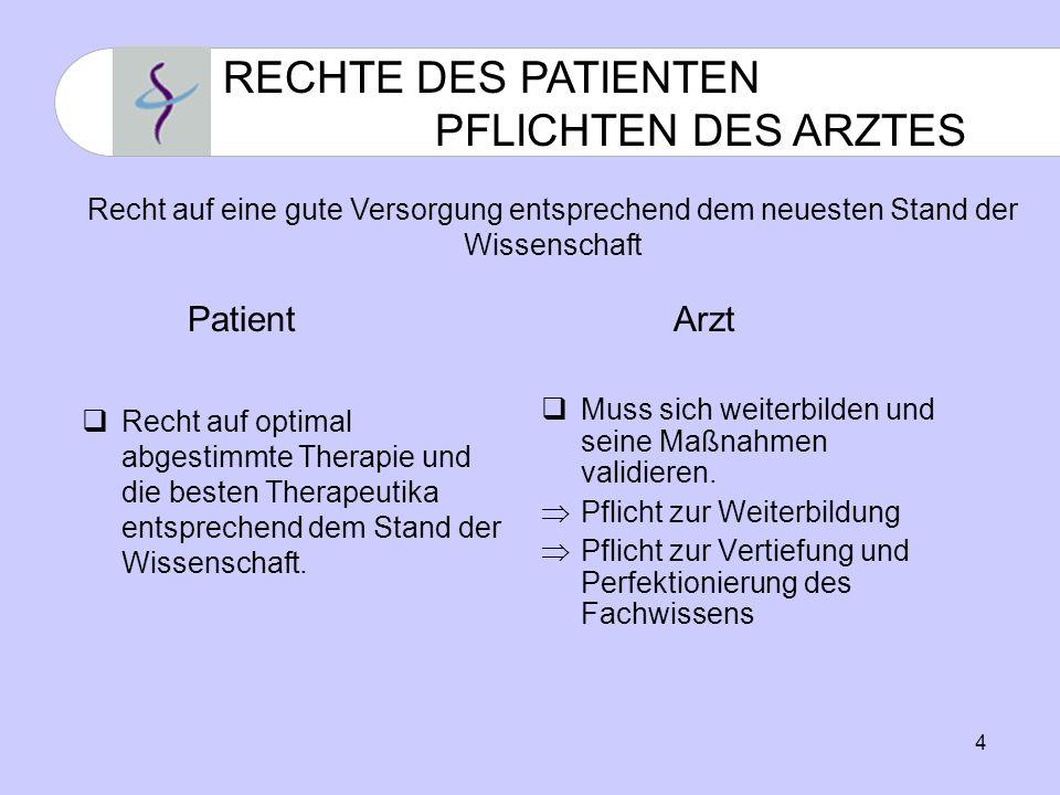 4 RECHTE DES PATIENTEN PFLICHTEN DES ARZTES Recht auf optimal abgestimmte Therapie und die besten Therapeutika entsprechend dem Stand der Wissenschaft.