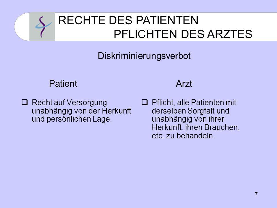 7 RECHTE DES PATIENTEN PFLICHTEN DES ARZTES Recht auf Versorgung unabhängig von der Herkunft und persönlichen Lage.