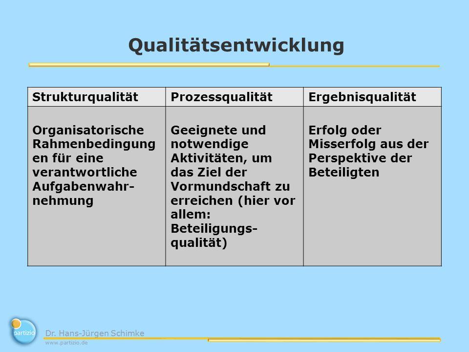 Qualitätsentwicklung StrukturqualitätProzessqualitätErgebnisqualität Organisatorische Rahmenbedingung en für eine verantwortliche Aufgabenwahr- nehmun