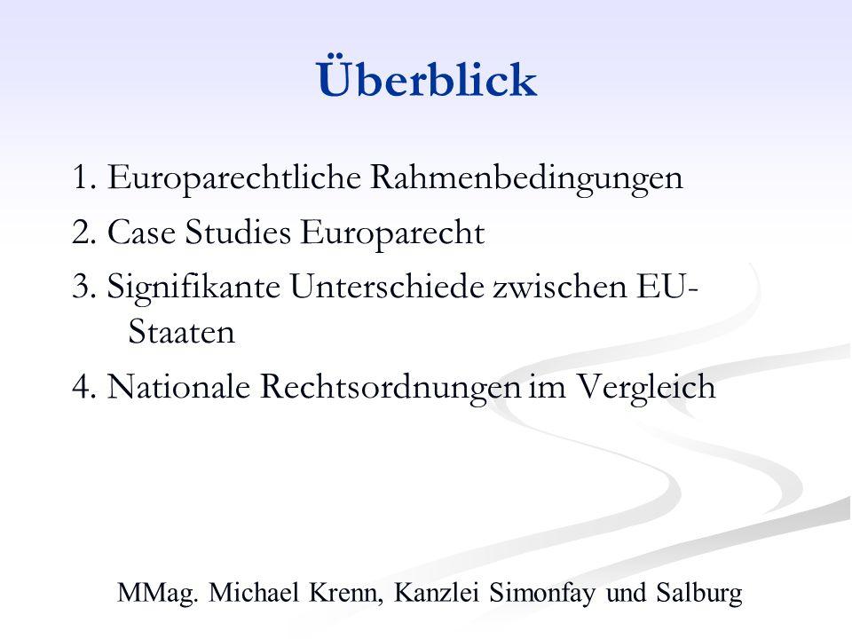 MMag. Michael Krenn, Kanzlei Simonfay und Salburg Überblick 1. Europarechtliche Rahmenbedingungen 2. Case Studies Europarecht 3. Signifikante Untersch