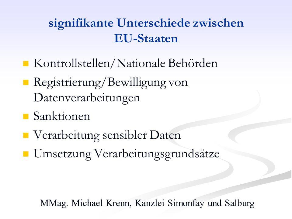 MMag. Michael Krenn, Kanzlei Simonfay und Salburg signifikante Unterschiede zwischen EU-Staaten Kontrollstellen/Nationale Behörden Registrierung/Bewil