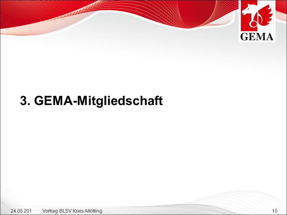 24.05.201 2 Vortrag BLSV Kreis Altötting10 3. GEMA-Mitgliedschaft