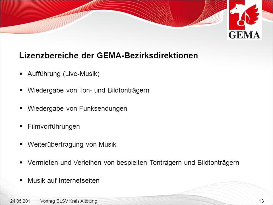 24.05.201 2 Vortrag BLSV Kreis Altötting13 Lizenzbereiche der GEMA-Bezirksdirektionen Aufführung (Live-Musik) Wiedergabe von Ton- und Bildtonträgern W