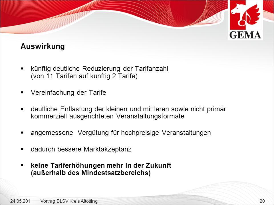 24.05.201 2 Vortrag BLSV Kreis Altötting20 Auswirkung künftig deutliche Reduzierung der Tarifanzahl (von 11 Tarifen auf künftig 2 Tarife) Vereinfachun