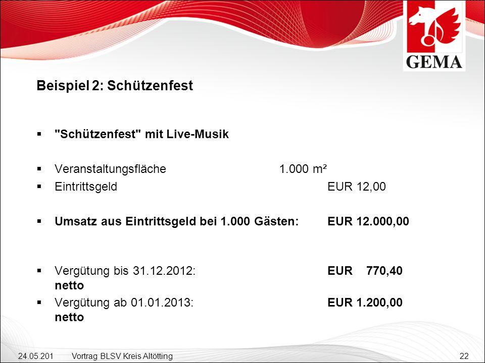 24.05.201 2 Vortrag BLSV Kreis Altötting22 Beispiel 2: Schützenfest Schützenfest mit Live-Musik Veranstaltungsfläche 1.000 m² Eintrittsgeld EUR 12,00 Umsatz aus Eintrittsgeld bei 1.000 Gästen:EUR 12.000,00 Vergütung bis 31.12.2012: EUR 770,40 netto Vergütung ab 01.01.2013:EUR 1.200,00 netto
