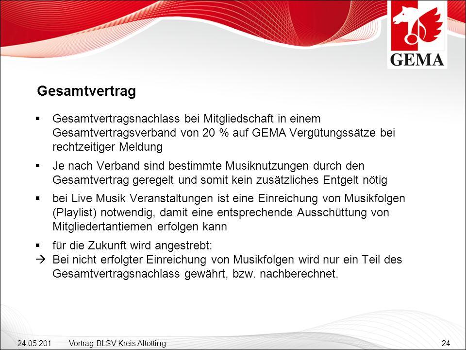 24.05.201 2 Vortrag BLSV Kreis Altötting24 Gesamtvertrag Gesamtvertragsnachlass bei Mitgliedschaft in einem Gesamtvertragsverband von 20 % auf GEMA Ve