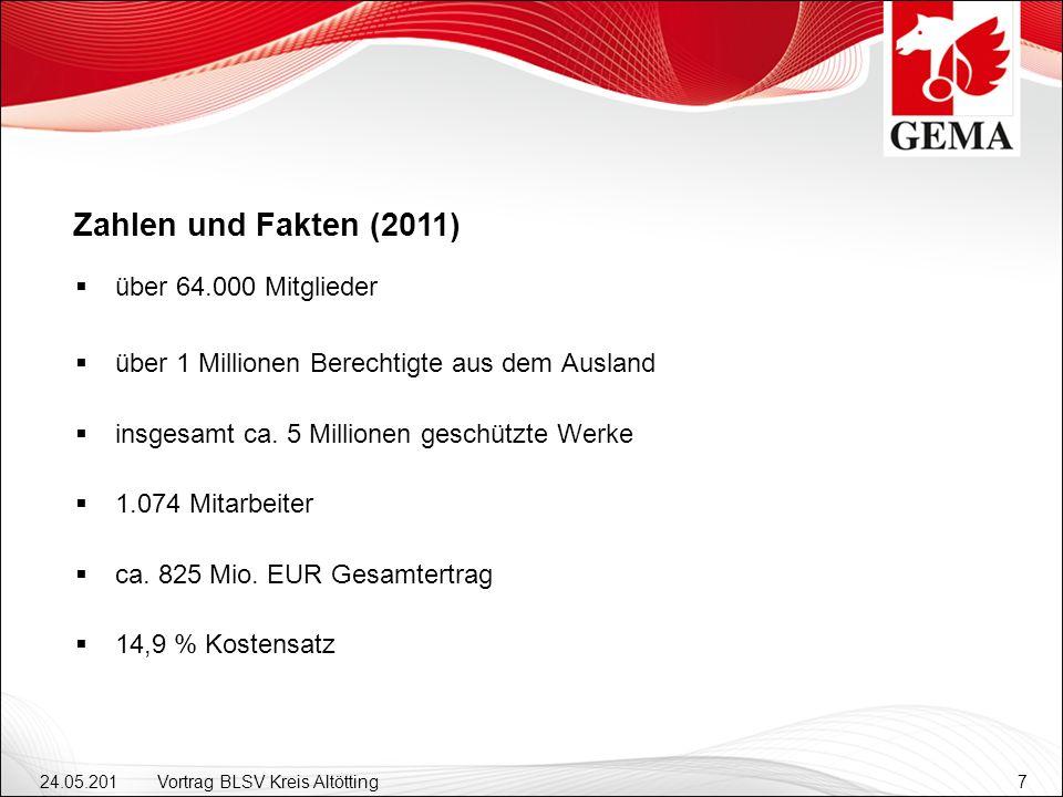 24.05.201 2 Vortrag BLSV Kreis Altötting7 über 64.000 Mitglieder über 1 Millionen Berechtigte aus dem Ausland insgesamt ca.