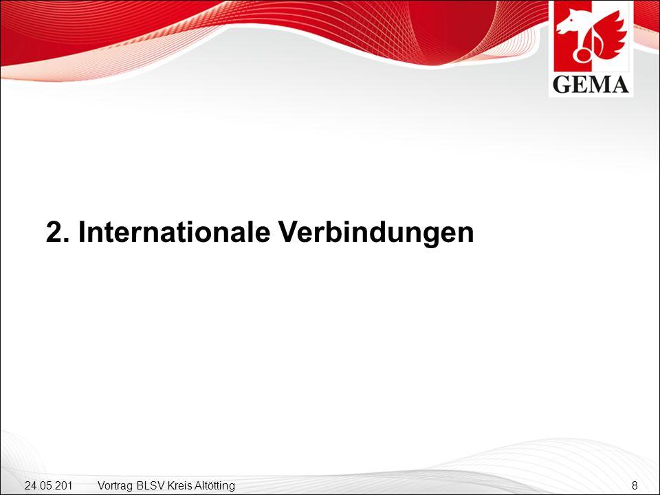 24.05.201 2 Vortrag BLSV Kreis Altötting8 2. Internationale Verbindungen