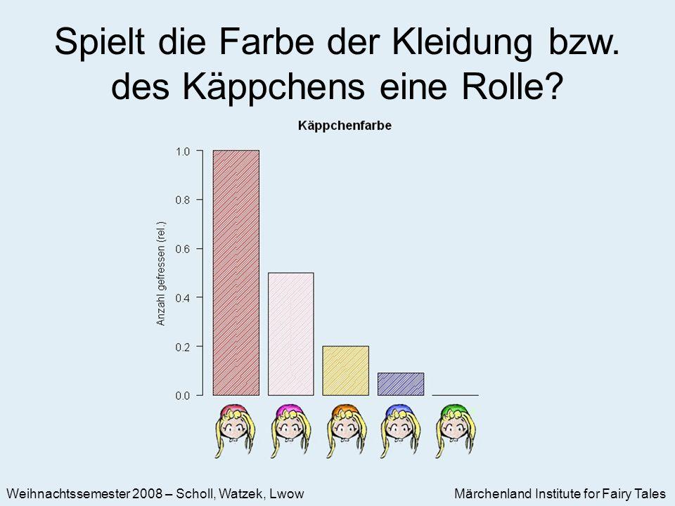 Märchenland Institute for Fairy Tales Weihnachtssemester 2008 – Scholl, Watzek, Lwow Spielt die Farbe der Kleidung bzw.