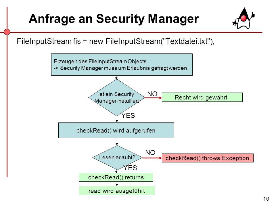 10 Anfrage an Security Manager FileInputStream fis = new FileInputStream(