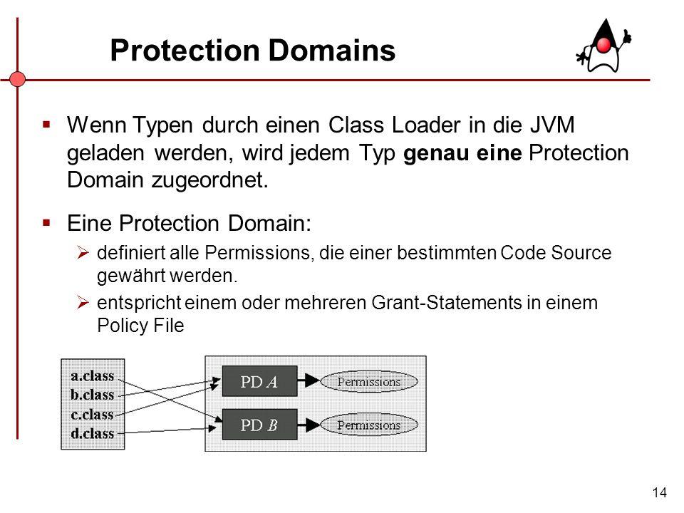 14 Protection Domains Wenn Typen durch einen Class Loader in die JVM geladen werden, wird jedem Typ genau eine Protection Domain zugeordnet. Eine Prot